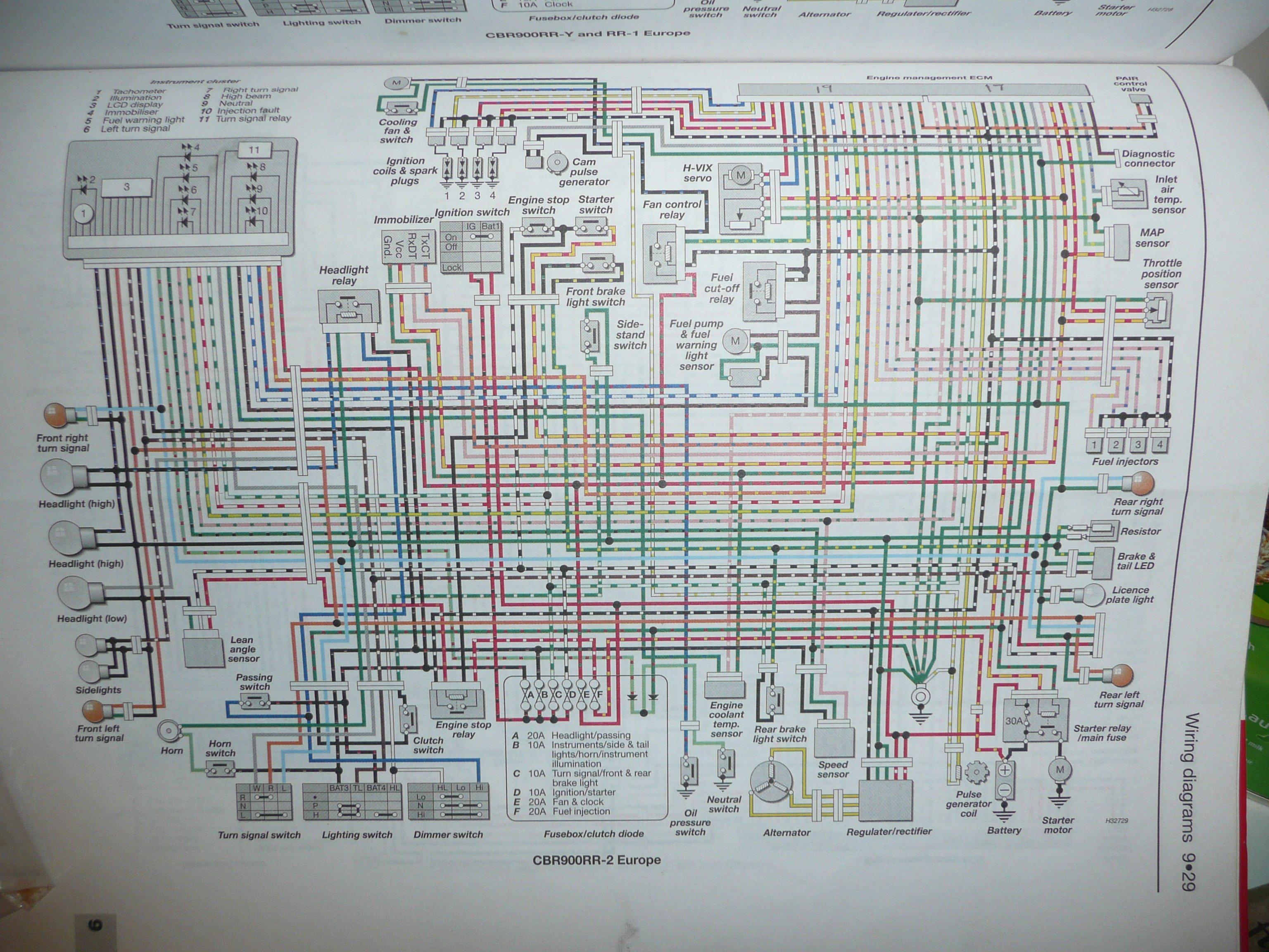 929 954 wiring diagrams | Honda Motorcycles - FireBlades.orgFireBlades.org
