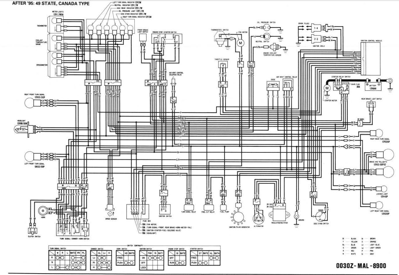 Need F3 Wiring Help Honda Motorcycles Fireblades Org