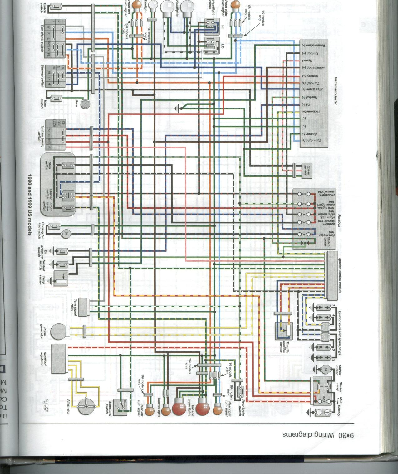 Wiring Diagrams 93-95 98-99 900rr - Honda Motorcycles