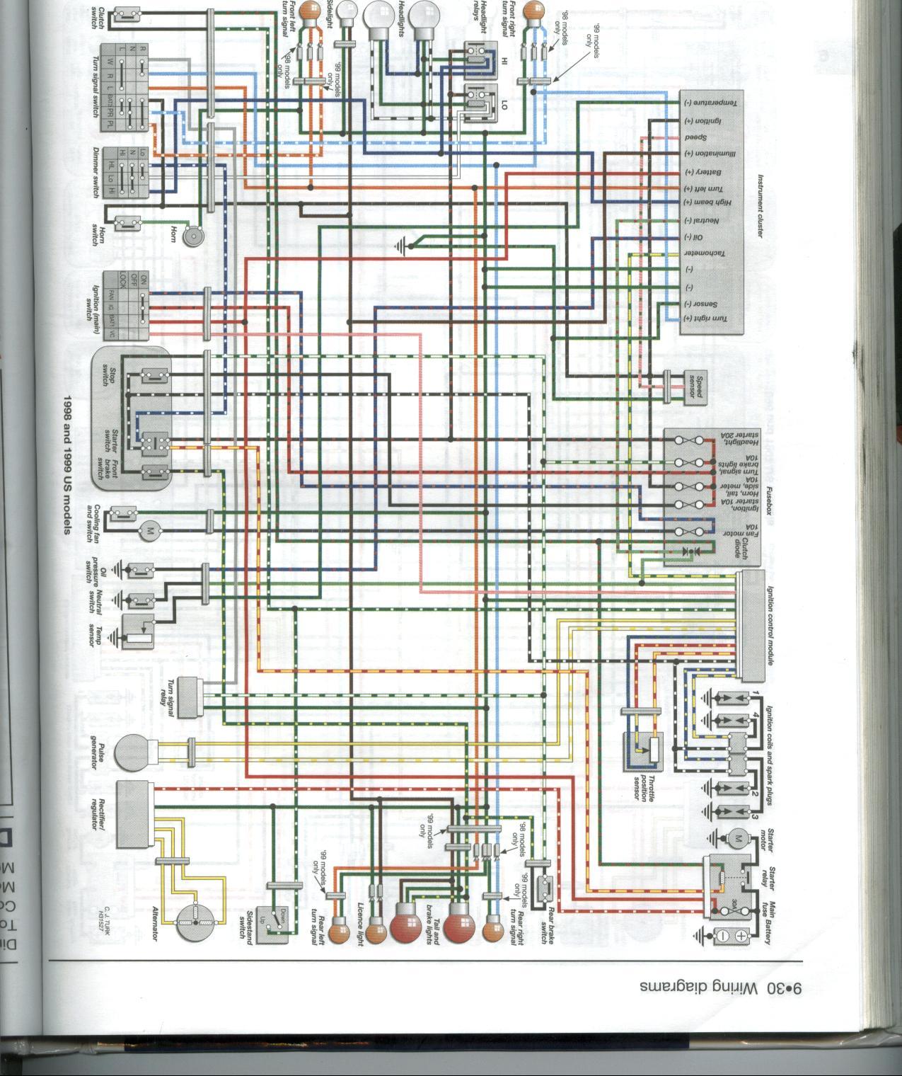 [SCHEMATICS_4FR]  wiring diagrams 93-95,98-99 900rr | Honda Motorcycles - FireBlades.org | Honda 919 Wiring Diagram |  | FireBlades.org