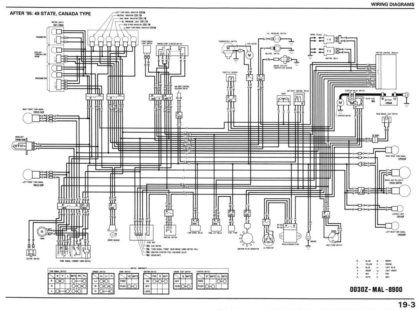 cbr 600 f4 wiring diagram cbr image wiring diagram cbr f3 wiring diagram cbr home wiring diagrams on cbr 600 f4 wiring diagram