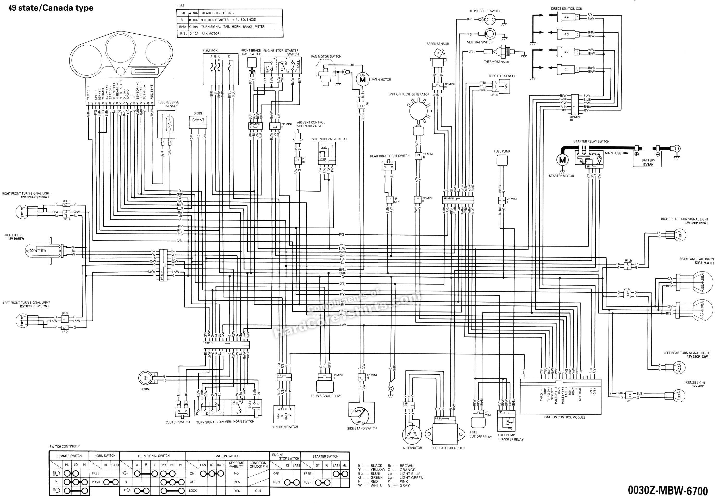 98 F3 Ignition coil wires   Honda Motorcycles - FireBlades.org   Wiring Diagram For 1998 Cbr 600 F3      FireBlades.org