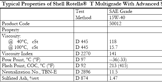 rotella technical specifications.jpg‎