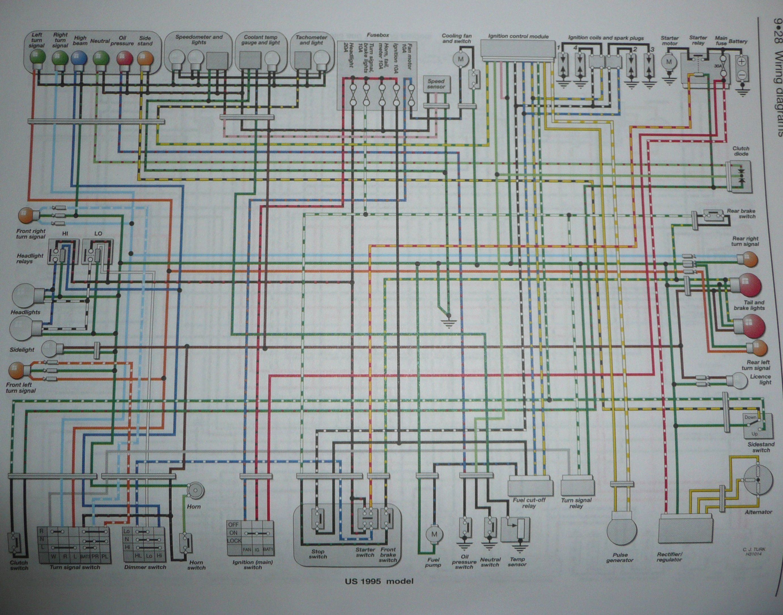 2001 Honda Cbr 600 Turn Signal Wiring Diagram from www.fireblades.org