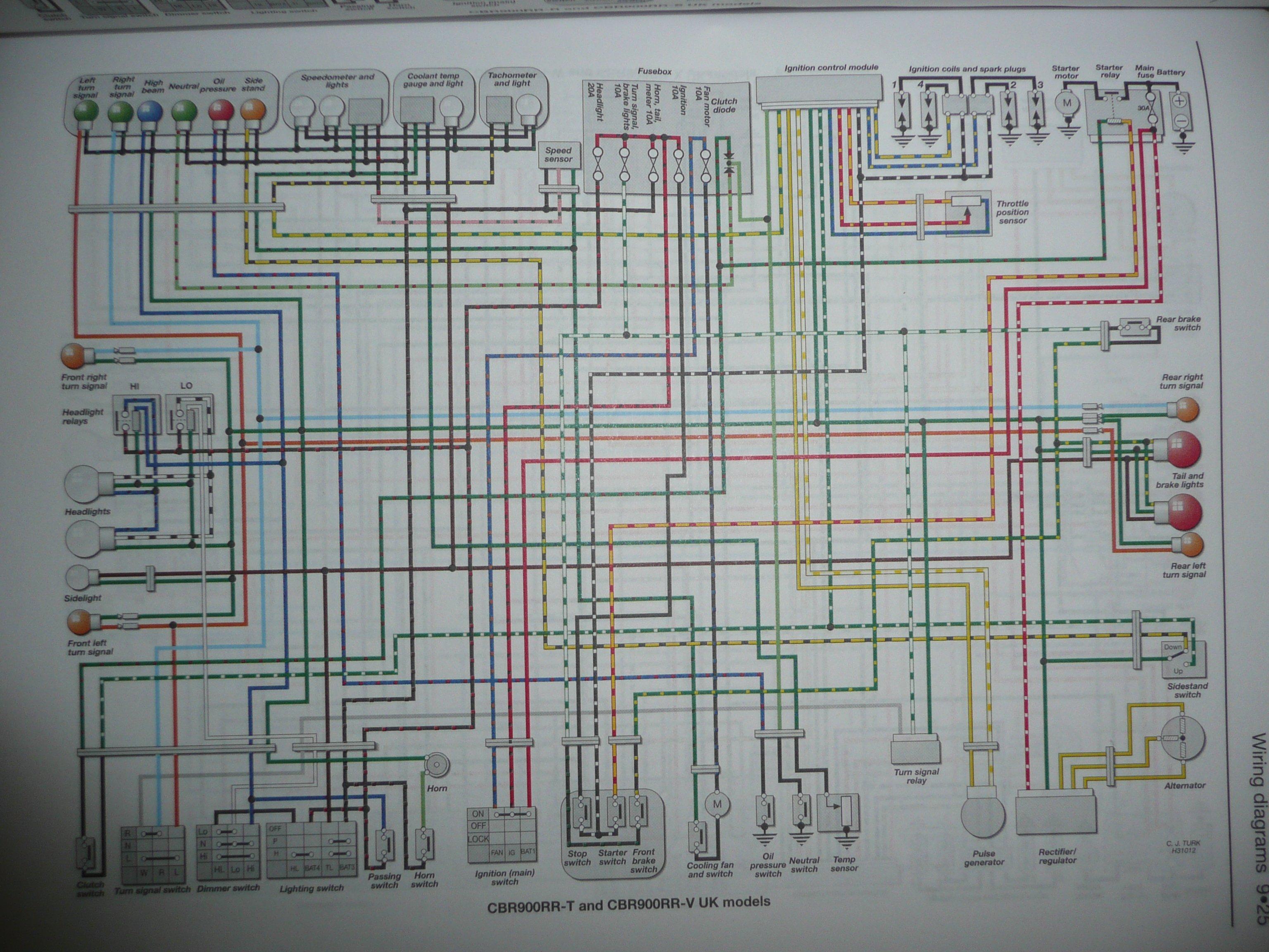 900rr wiring diagrams honda motorcycles. Black Bedroom Furniture Sets. Home Design Ideas